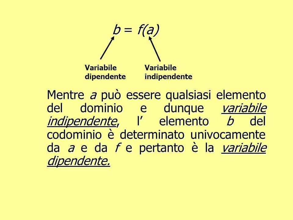 b = f(a) Mentre a può essere qualsiasi elemento del dominio e dunque variabile indipendente, l elemento b del codominio è determinato univocamente da