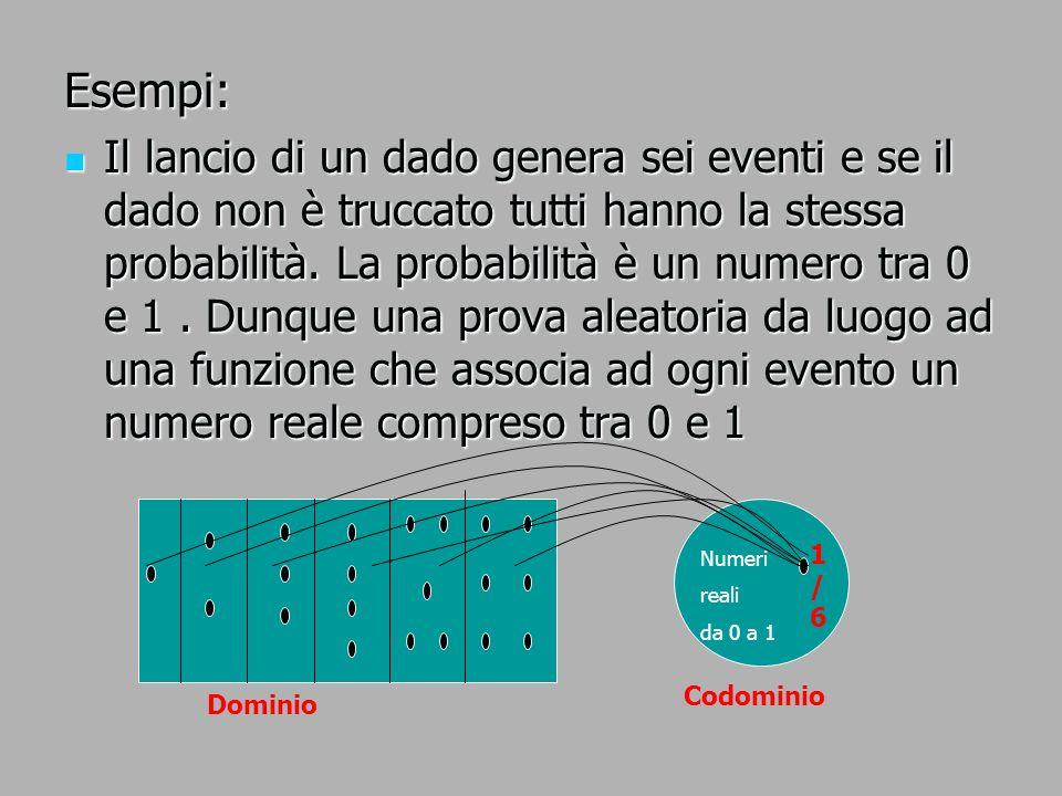 Esempi: Il lancio di un dado genera sei eventi e se il dado non è truccato tutti hanno la stessa probabilità. La probabilità è un numero tra 0 e 1. Du