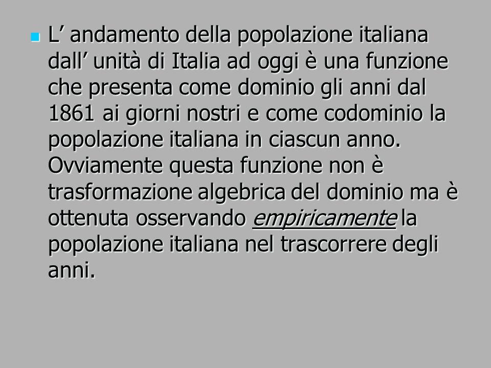 L andamento della popolazione italiana dall unità di Italia ad oggi è una funzione che presenta come dominio gli anni dal 1861 ai giorni nostri e come