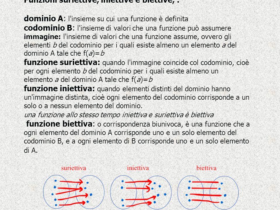 Funzioni suriettive, iniettive e biettive, : dominio A: l'insieme su cui una funzione è definita codominio B: l'insieme di valori che una funzione può