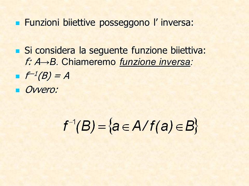 Funzioni biiettive posseggono l inversa: Funzioni biiettive posseggono l inversa: Si considera la seguente funzione biiettiva: f: A B. Chiameremo funz