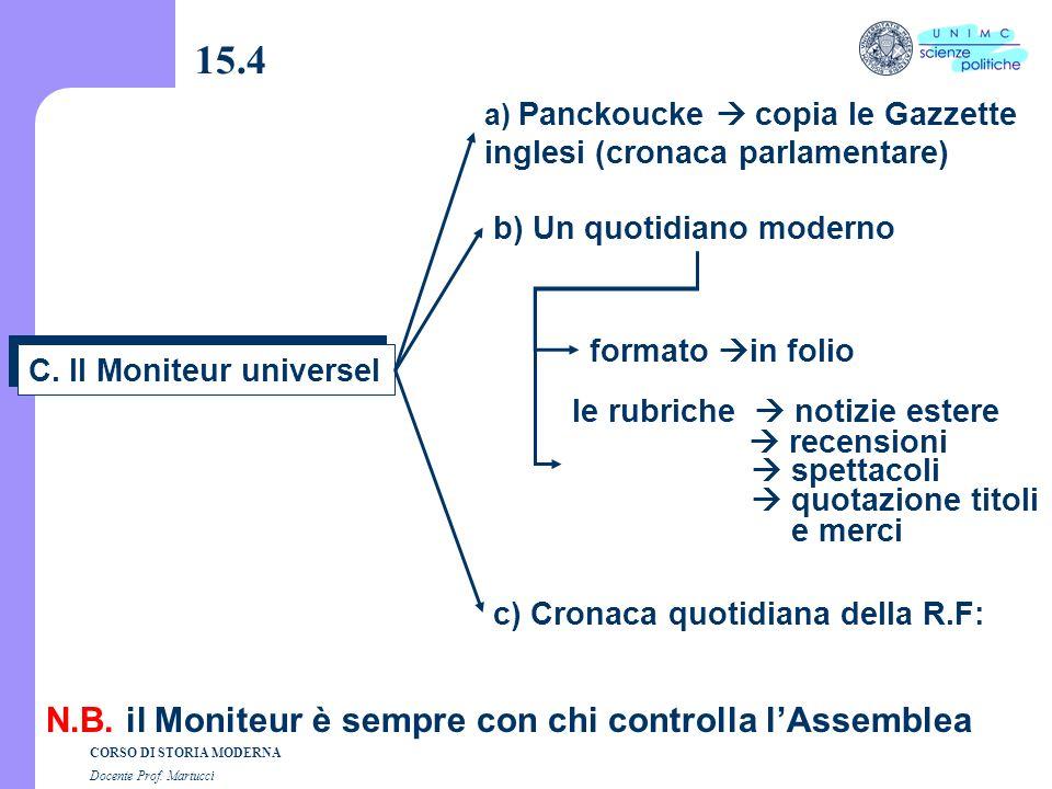 CORSO DI STORIA MODERNA Docente Prof. Martucci 15.3 B. Méthodique c) la R.F., il 14 luglio e i piombi tipografici a) Una enciclopedia per materie d) J