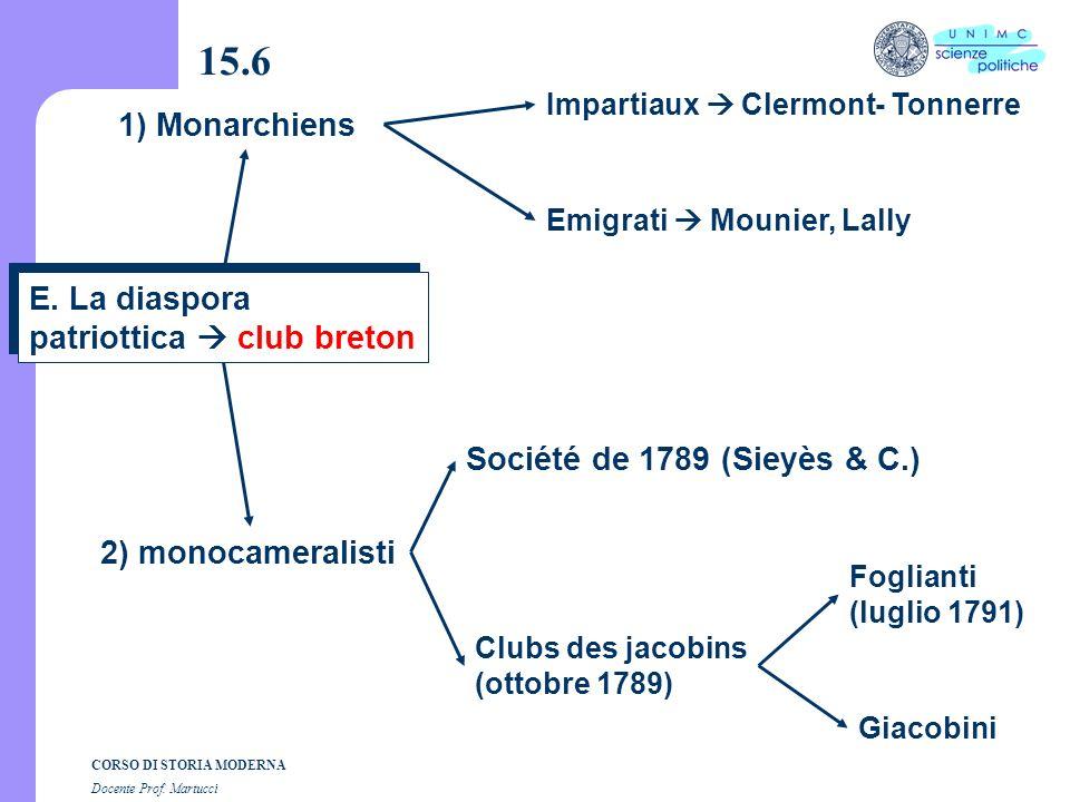 CORSO DI STORIA MODERNA Docente Prof. Martucci 15.5 D. La socializzazione politica b) clubs a) caffè 1) deputati club des Jacobins club des Feuillants