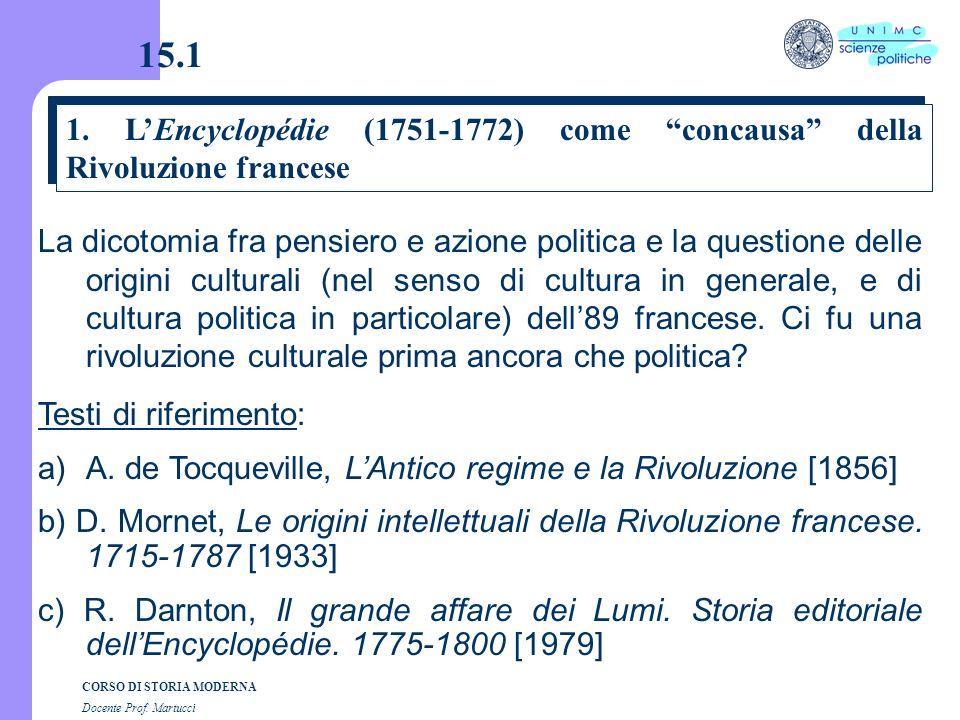 Composizione grafica dott. Andrea Dezi CORSO DI STORIA MODERNA Dott.ssa Paola Persano Lezione n. 15bis I SEMESTRE A.A. 2004-2005