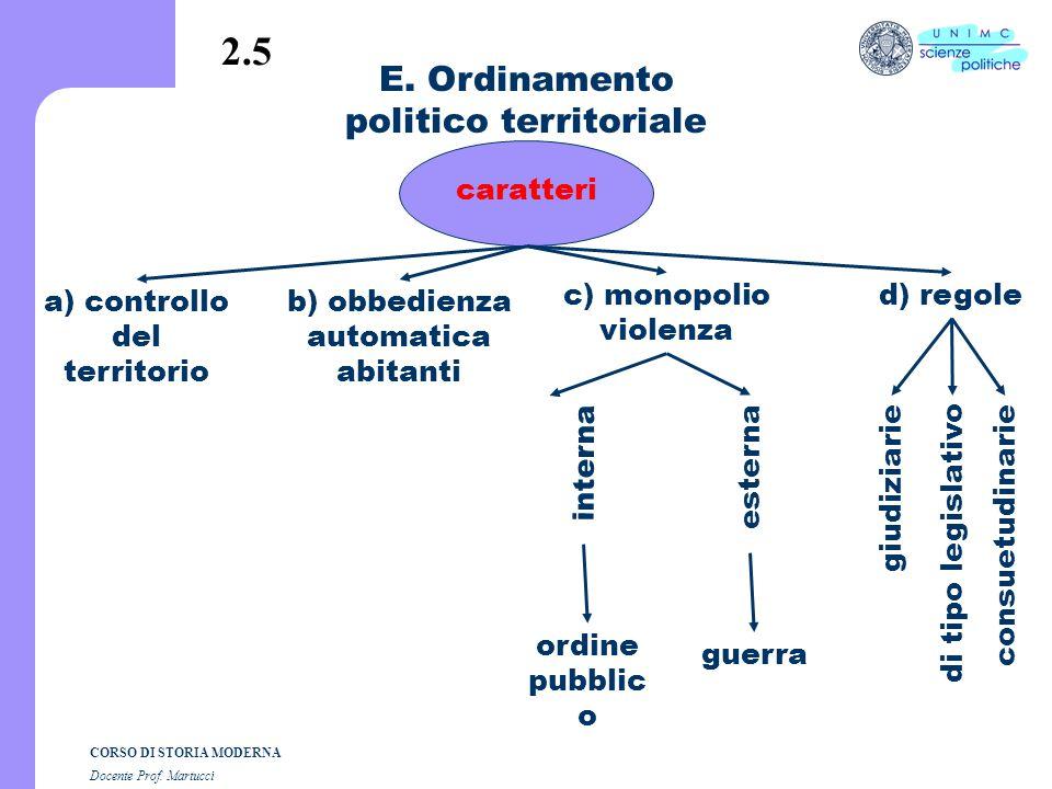CORSO DI STORIA MODERNA Docente Prof. Martucci 2.4 d) stato? a) Rischio di anacronismo b) Eccesso di semplificazione 2 rischi