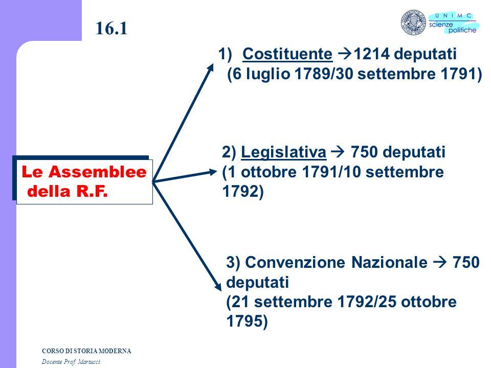 Composizione grafica dott. Andrea Dezi CORSO DI STORIA MODERNA Docente Prof. Martucci Lezione n. 16 I SEMESTRE A.A. 2004-2005