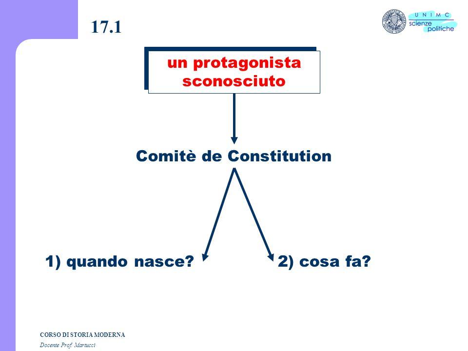 Composizione grafica dott. Andrea Dezi CORSO DI STORIA MODERNA Docente Prof. Martucci Lezione n. 17 I SEMESTRE A.A. 2004-2005