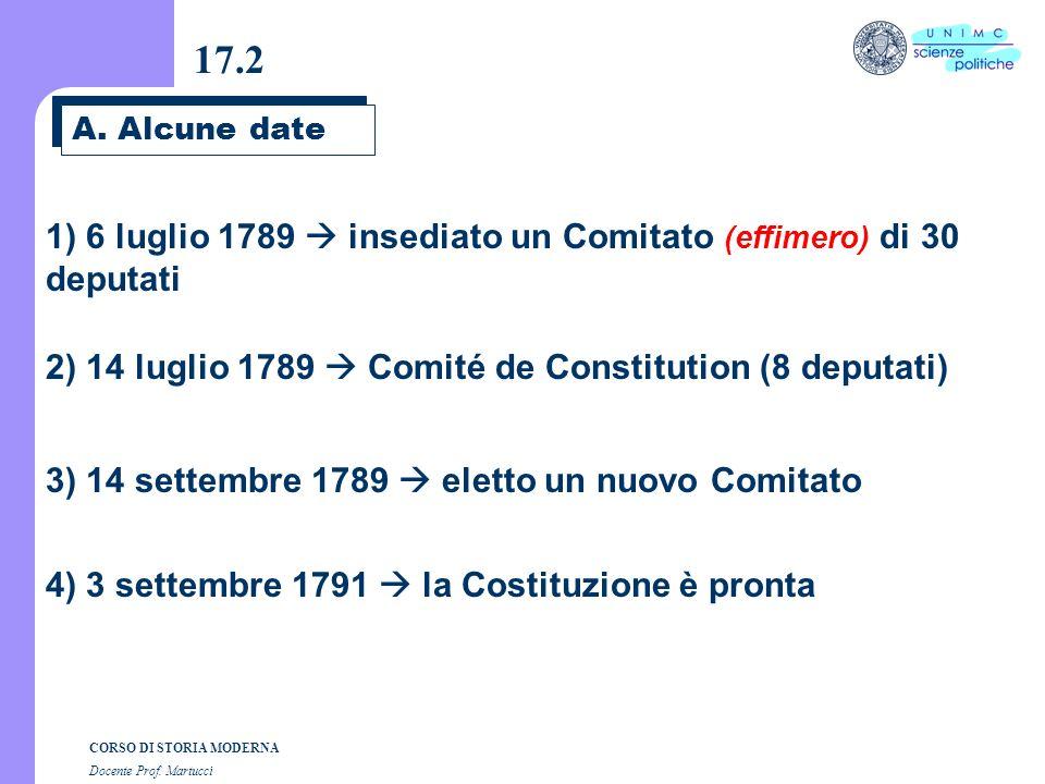 CORSO DI STORIA MODERNA Docente Prof. Martucci 17.1 un protagonista sconosciuto Comitè de Constitution 1) quando nasce?2) cosa fa?