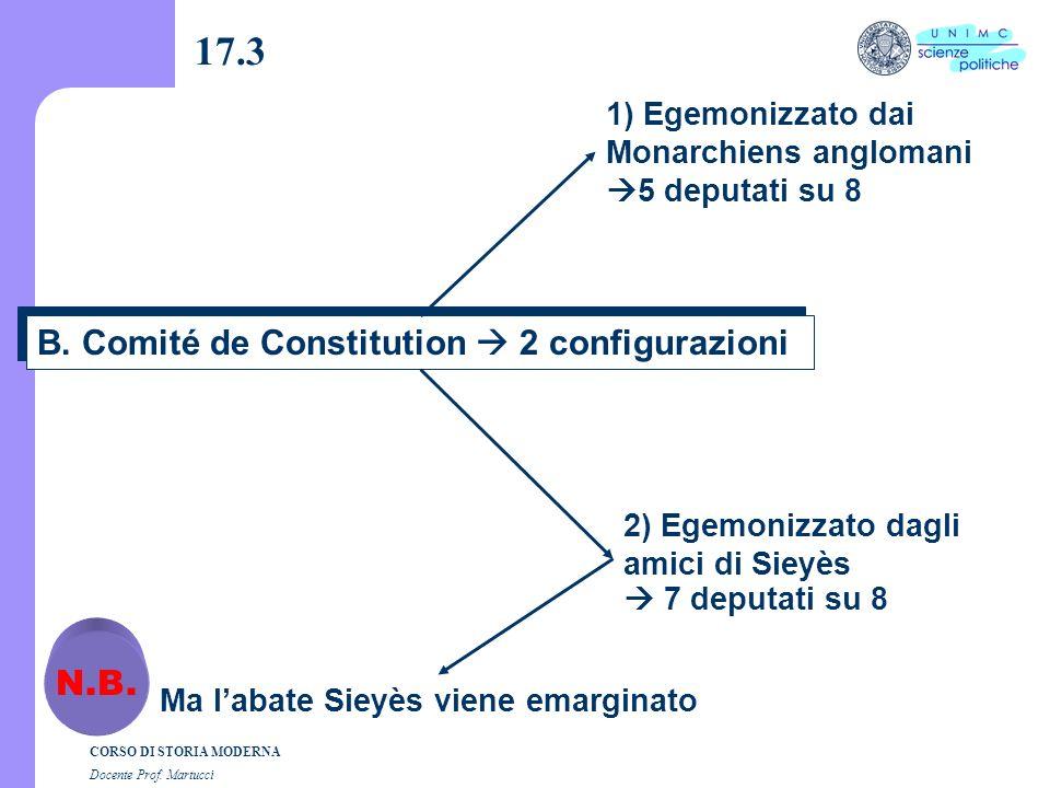 CORSO DI STORIA MODERNA Docente Prof. Martucci 17.2 A. Alcune date 1) 6 luglio 1789 insediato un Comitato (effimero) di 30 deputati 2) 14 luglio 1789
