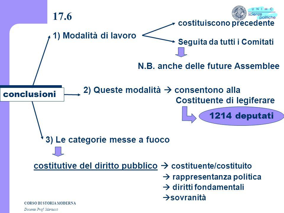 CORSO DI STORIA MODERNA Docente Prof. Martucci 17.5 D. Come lavora il C.d.C 1) discussione preliminare 2) nomina del relatore Rapporteur 3) Il C.d.C.