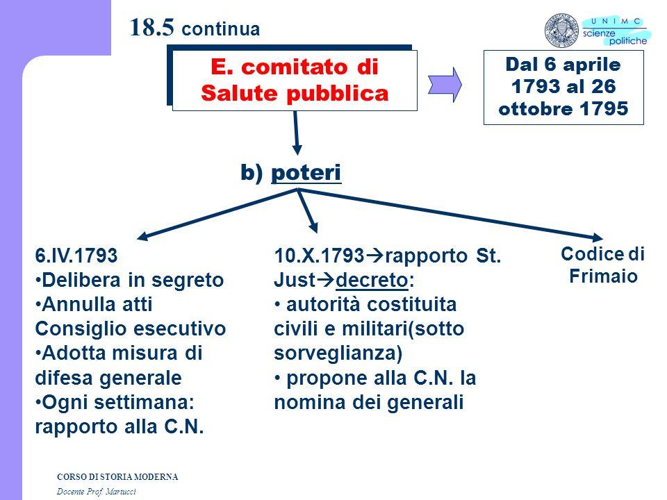 CORSO DI STORIA MODERNA Docente Prof. Martucci 18.5 segue E. comitato di Salute pubblica a) fasi politiche 3 vite 1) Comité Dantoniste 6.IV.1793/ 10.V