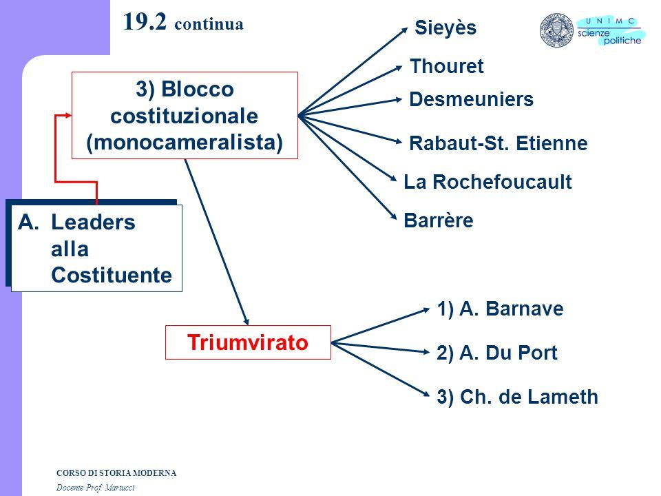CORSO DI STORIA MODERNA Docente Prof. Martucci 19.2 segue 1) Neri Cazalès abate Maury 2) Monarchiens J.J. Mounier N. Bergasse A.Leaders alla Costituen