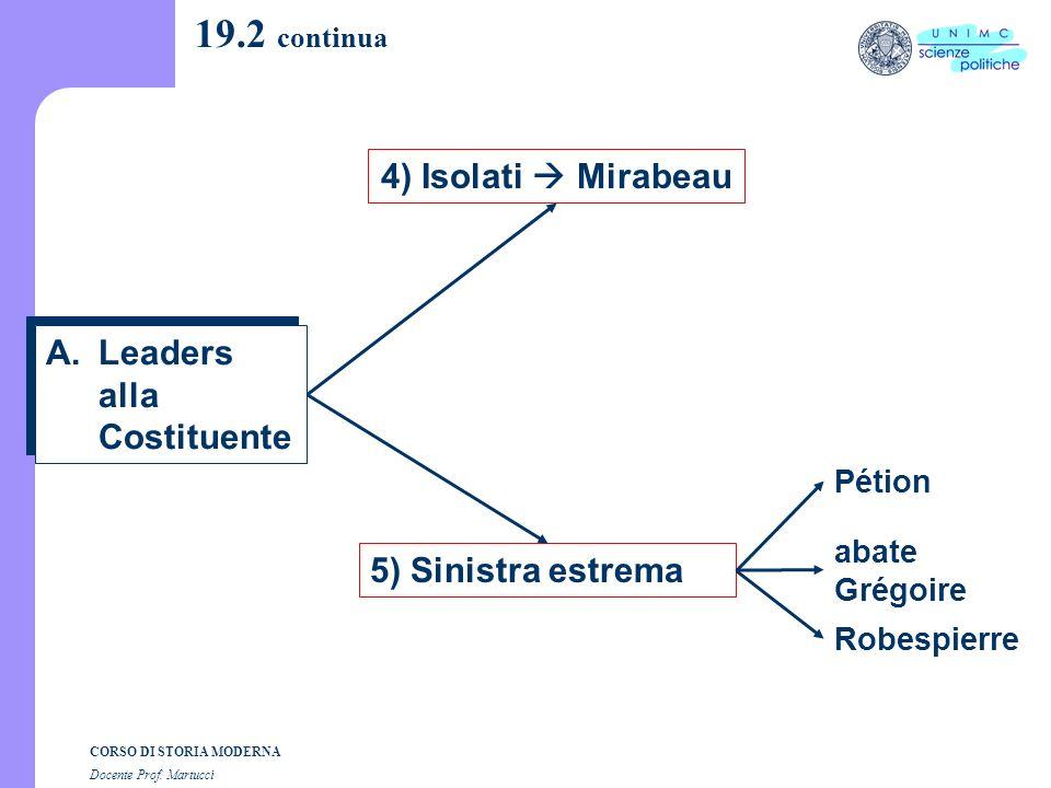 CORSO DI STORIA MODERNA Docente Prof. Martucci 19.2 continua 3) Blocco costituzionale (monocameralista) Triumvirato 1) A. Barnave 2) A. Du Port A.Lead