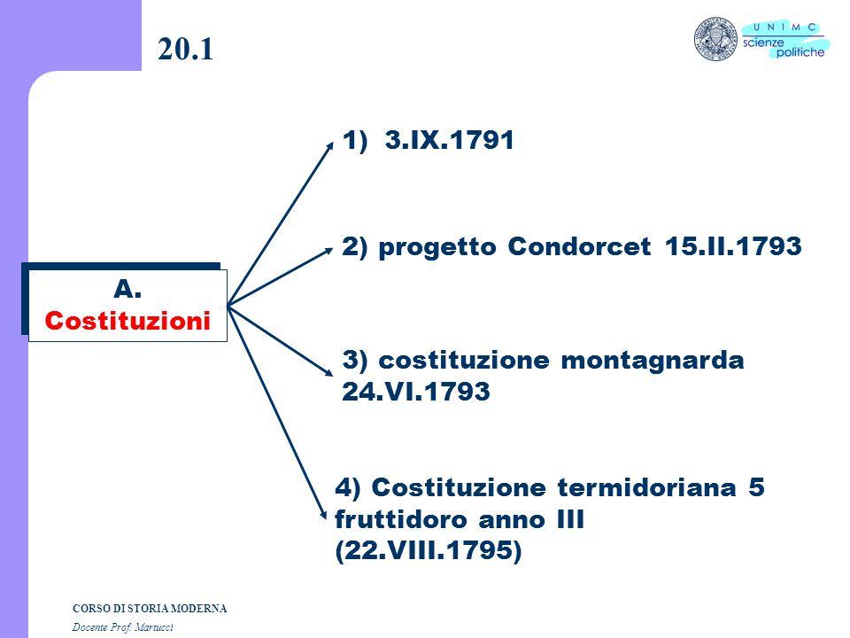 Composizione grafica dott. Andrea Dezi CORSO DI STORIA MODERNA Docente Prof. Martucci Lezione n. 20 I SEMESTRE A.A. 2004-2005