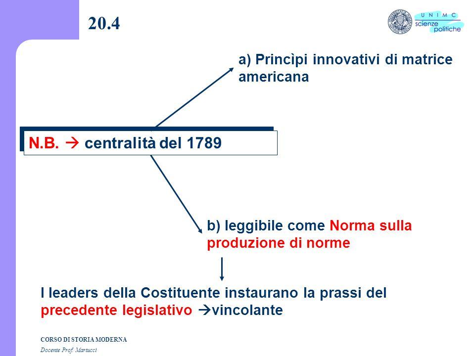 CORSO DI STORIA MODERNA Docente Prof. Martucci 20.3 C. Déclaration des Droits 1)26.VIII.1789 2) progetto Condorcet 15.II.1793 3) D.d.D. montagnarda 24
