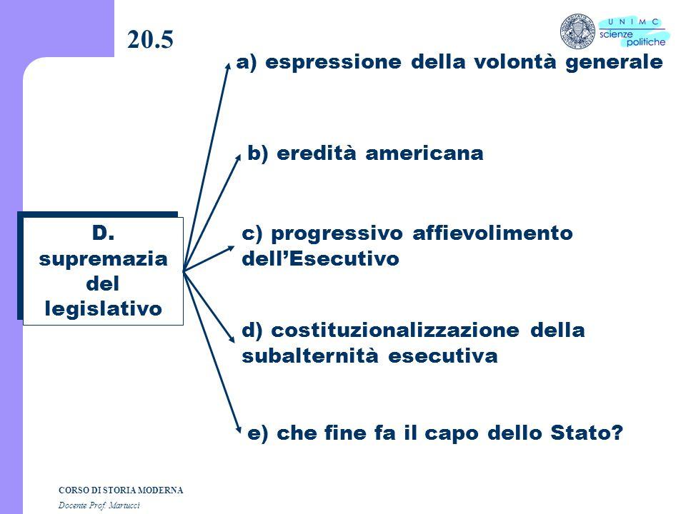 CORSO DI STORIA MODERNA Docente Prof. Martucci 20.4 N.B. centralità del 1789 a) Princìpi innovativi di matrice americana b) leggibile come Norma sulla