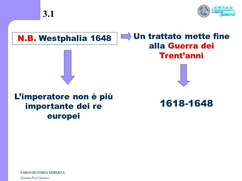 CORSO DI STORIA MODERNA Docente Prof. Martucci 3.0 Il valzer dei Titoli Imperatori e Re
