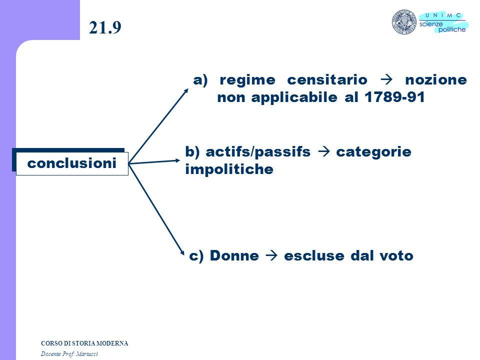 CORSO DI STORIA MODERNA Docente Prof. Martucci 21.8 continua c) 1792 decreto 11 agosto art. 2 elimina la distinzione actifs/passifs maggiorenni a 21 a