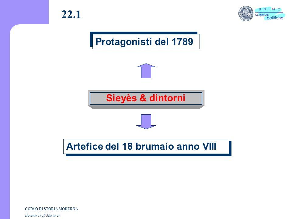 Composizione grafica dott. Andrea Dezi CORSO DI STORIA MODERNA Docente Prof. Martucci Lezione n. 22 I SEMESTRE A.A. 2004-2005