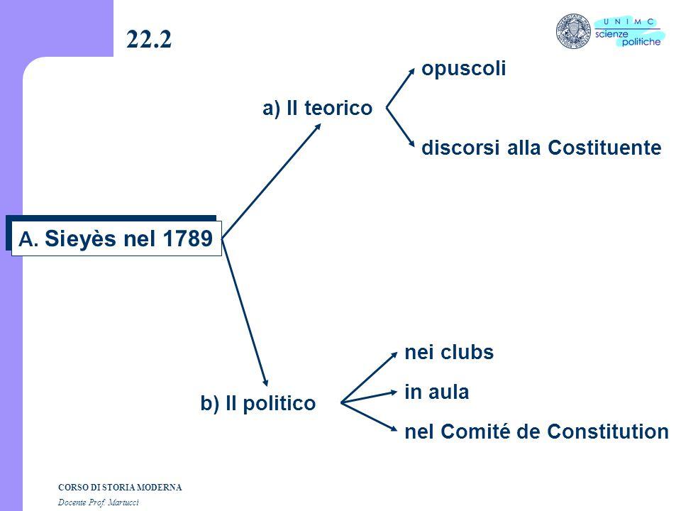CORSO DI STORIA MODERNA Docente Prof. Martucci 22.1 Protagonisti del 1789 Sieyès & dintorni Artefice del 18 brumaio anno VIII
