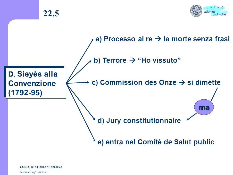 CORSO DI STORIA MODERNA Docente Prof. Martucci 22.4 C. Sieyès leader politico successi insuccessi Emarginato nel Comité de Constitution Société de 178