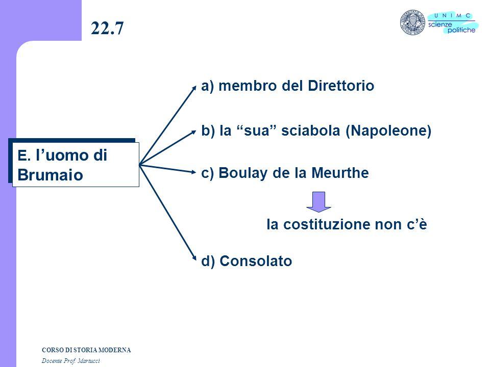 CORSO DI STORIA MODERNA Docente Prof. Martucci 22.6 N.B. Jury constitutionaire? bluff b) Come il Sénat conservateur dellanno VIII a) Collegio di ex de