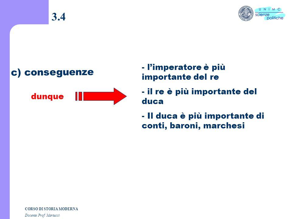 CORSO DI STORIA MODERNA Docente Prof. Martucci 3.3 Forme di trasmissione del potere B. Gerarchia dei titoli 1) Imperatore 2) Re 3) Duca = Nomina i vic