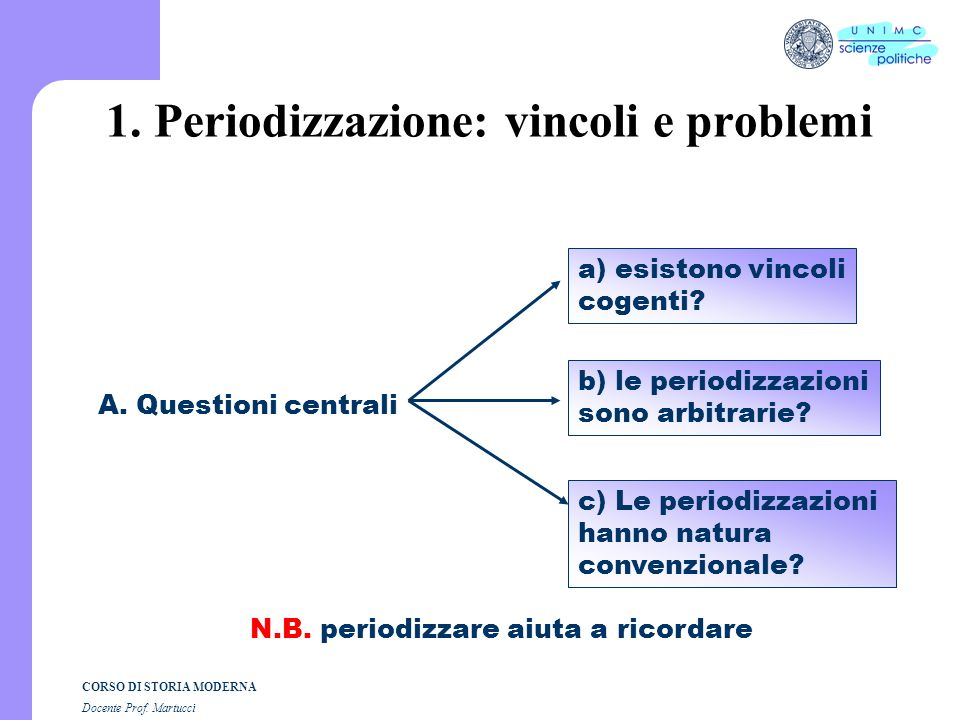 CORSO DI STORIA MODERNA Docente Prof.Martucci 18.5 segue E.