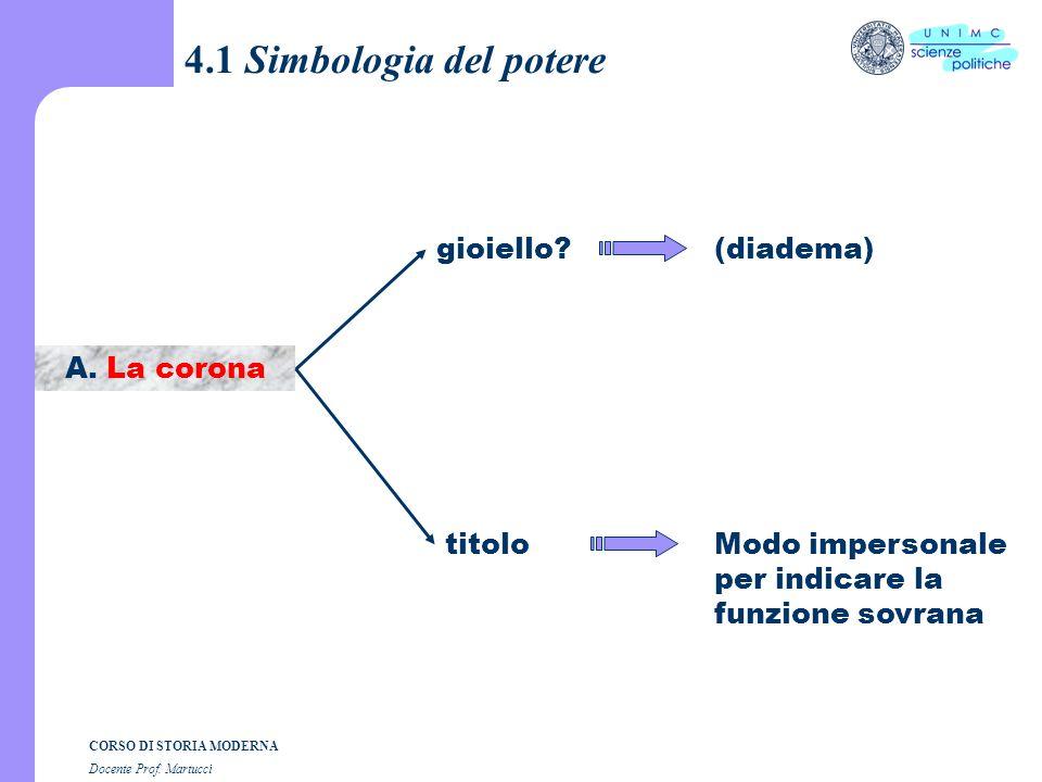 Composizione grafica dott. Andrea Dezi CORSO DI STORIA MODERNA Docente Prof. Martucci Lezione n. 4 I SEMESTRE A.A. 2004-2005