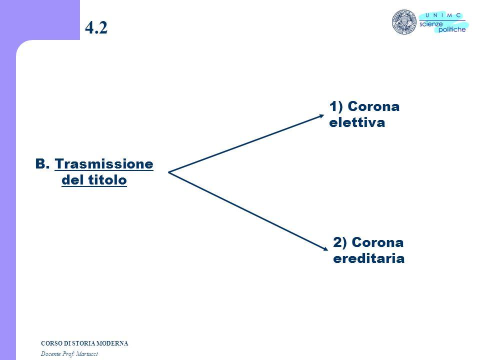 CORSO DI STORIA MODERNA Docente Prof. Martucci A. La corona gioiello? 4.1 Simbologia del potere titolo (diadema) Modo impersonale per indicare la funz