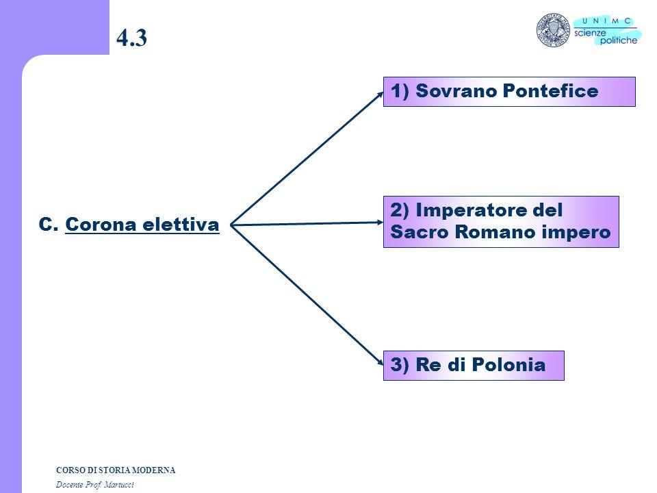 CORSO DI STORIA MODERNA Docente Prof. Martucci B. Trasmissione del titolo 1) Corona elettiva 4.2 2) Corona ereditaria