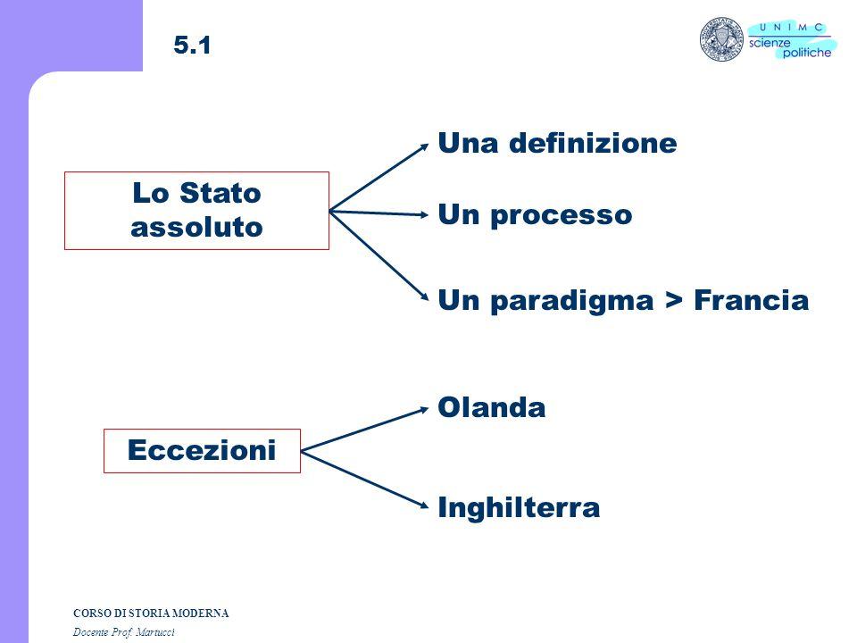 Composizione grafica dott. Andrea Dezi CORSO DI STORIA MODERNA Docente Prof. Martucci Lezione n. 5 I SEMESTRE A.A. 2004-2005