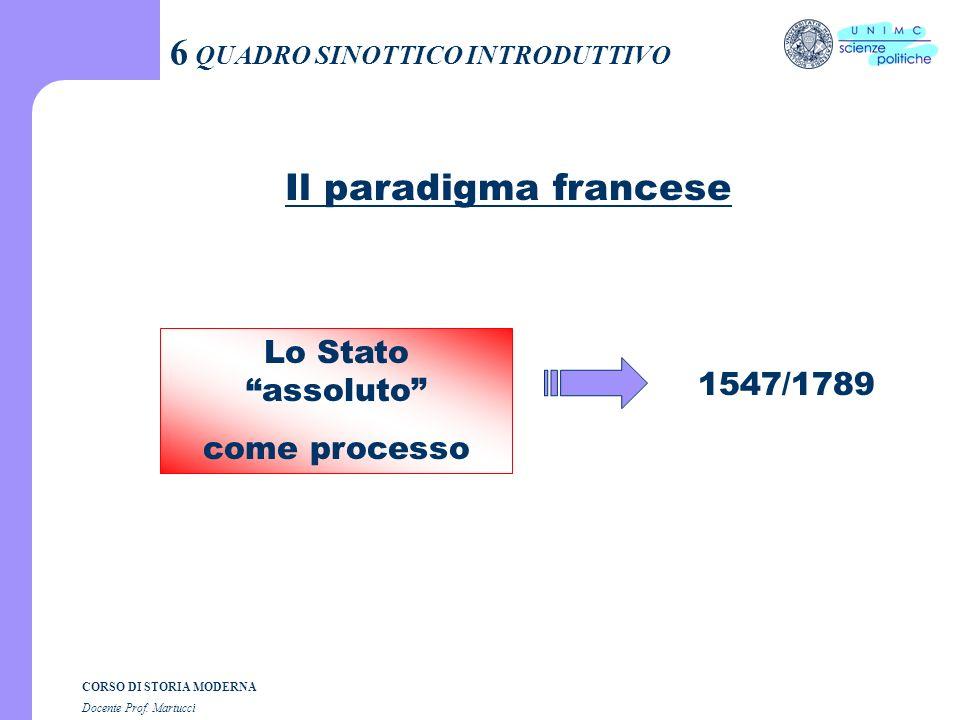 Composizione grafica dott. Andrea Dezi CORSO DI STORIA MODERNA Docente Prof. Martucci Lezione n. 6 I SEMESTRE A.A. 2004-2005