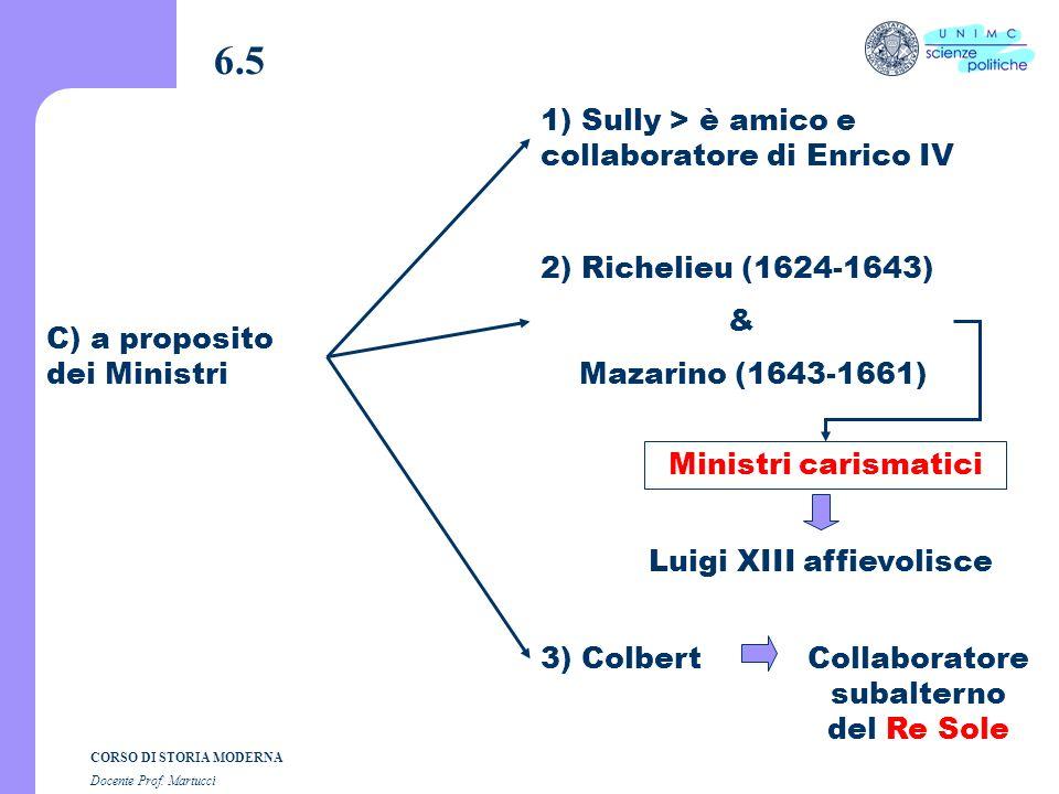 CORSO DI STORIA MODERNA Docente Prof. Martucci 6.4 B. i grandi Ministri 1) Sully/Enrico IV (Maximilian de Bethune, duca di) 2) Richelieu (Armand du Pl