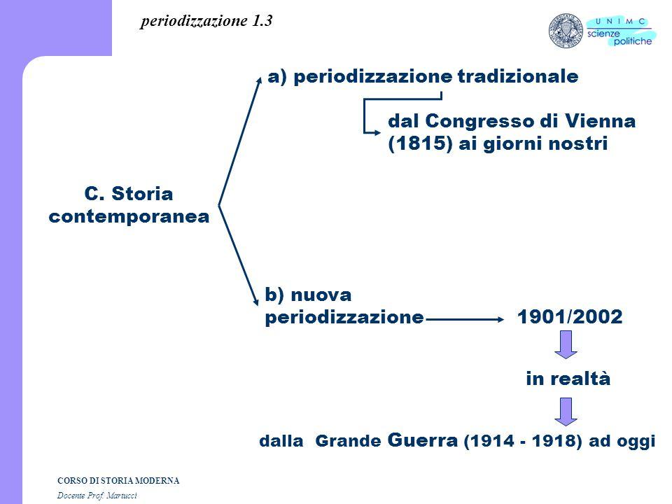 CORSO DI STORIA MODERNA Docente Prof. Martucci B. Periodizzazione convenzionale a) data inizio b) fine periodo Congresso di Vienna (1815) Storia conte