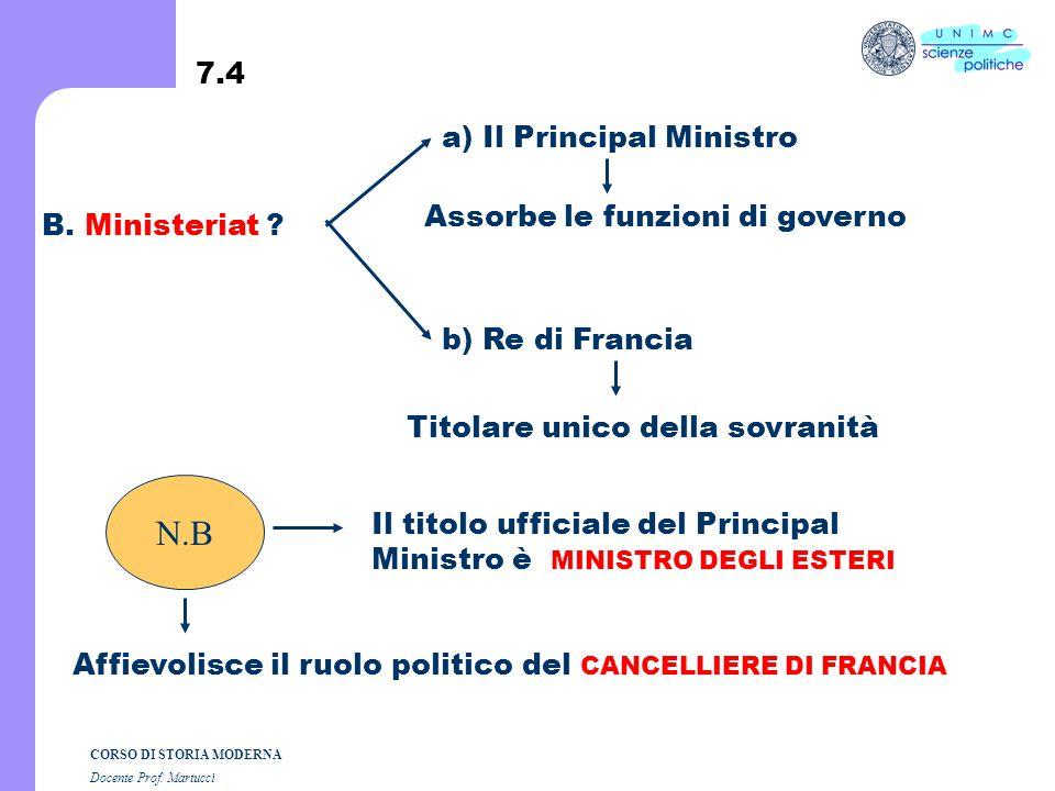 CORSO DI STORIA MODERNA Docente Prof. Martucci 7.3 B. MINISTERIAT 1624 / 1643 Richelieu 1624 / 1643 1643 / 1667 Mazzarino 1643 / 1667