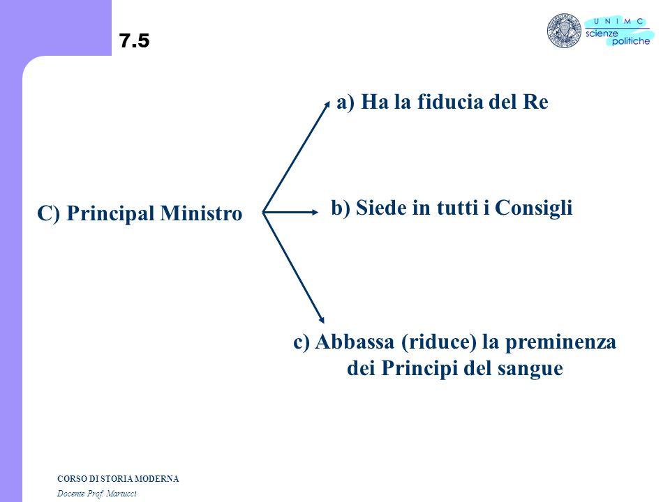 CORSO DI STORIA MODERNA Docente Prof. Martucci 7.4 B. Ministeriat ? a) Il Principal Ministro Assorbe le funzioni di governo b) Re di Francia Titolare