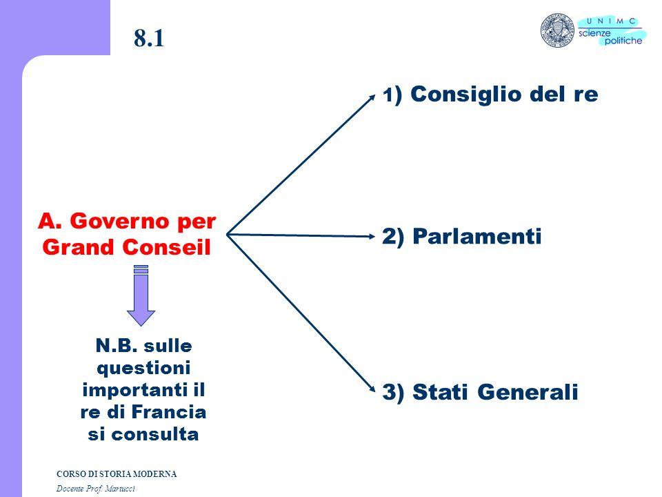 Composizione grafica dott. Andrea Dezi CORSO DI STORIA MODERNA Docente Prof. Martucci Lezione n. 8 I SEMESTRE A.A. 2004-2005