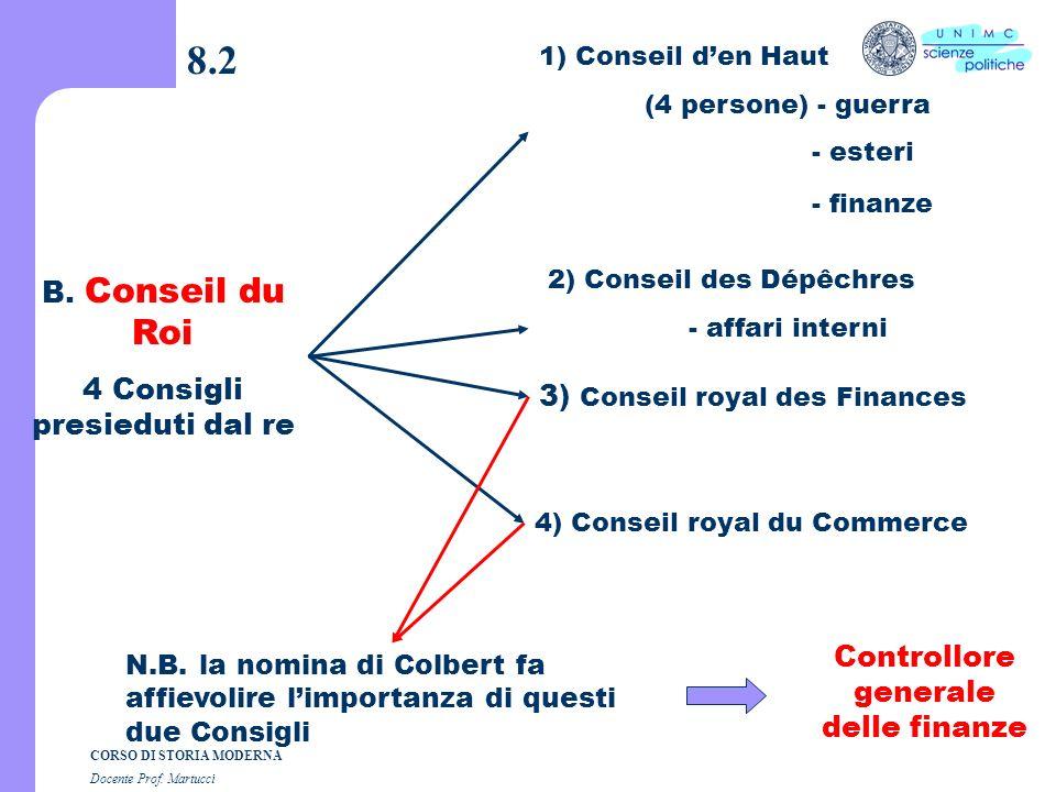CORSO DI STORIA MODERNA Docente Prof. Martucci 8.1 N.B. sulle questioni importanti il re di Francia si consulta 1 ) Consiglio del re A. Governo per Gr