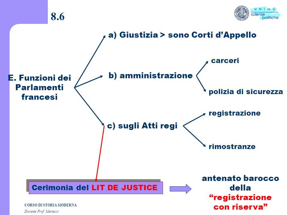 CORSO DI STORIA MODERNA Docente Prof. Martucci 8.5 N.B. 1) in antico regime non cè divisione dei poteri PARLAMENTI 2) malgrado il nome simile a)funzio