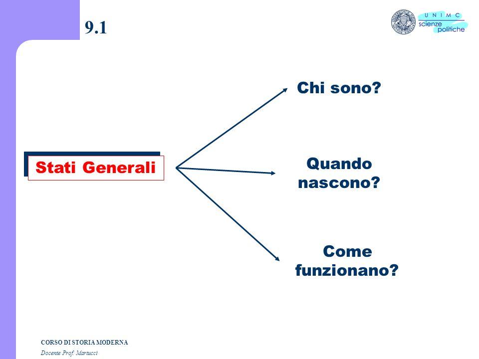 Composizione grafica dott. Andrea Dezi CORSO DI STORIA MODERNA Docente Prof. Martucci Lezione n. 9 I SEMESTRE A.A. 2004-2005