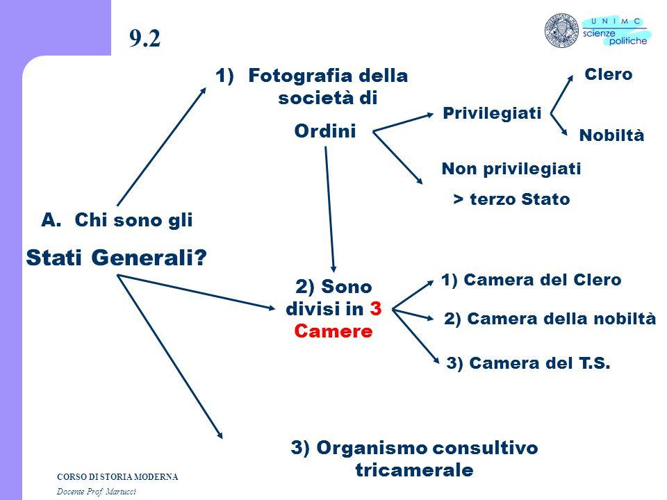 CORSO DI STORIA MODERNA Docente Prof. Martucci 9.1 Stati Generali Chi sono? Quando nascono? Come funzionano?
