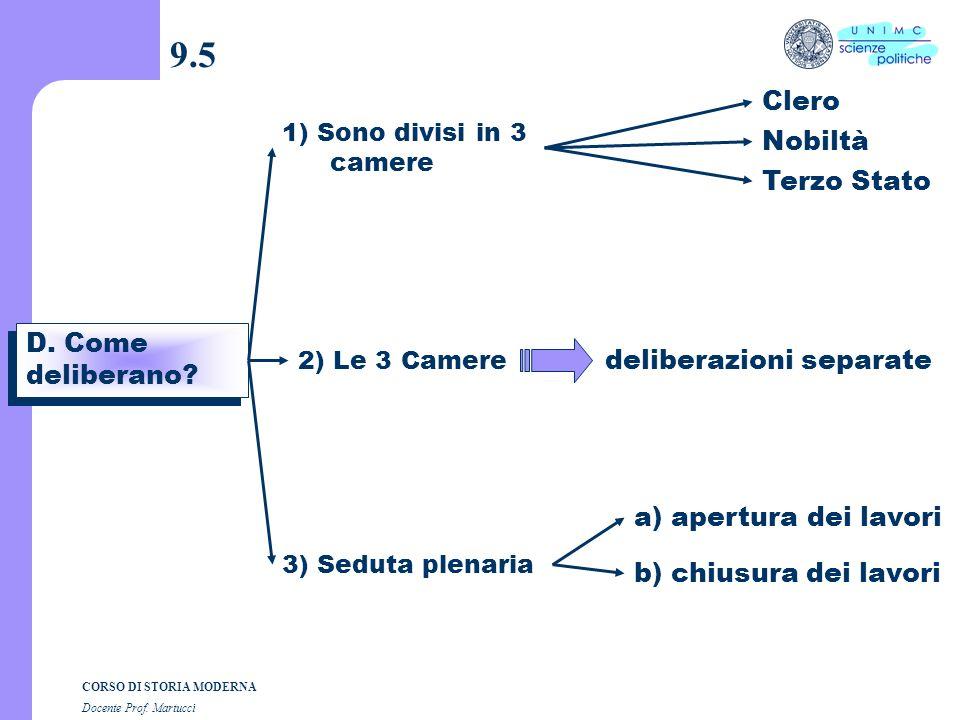 CORSO DI STORIA MODERNA Docente Prof. Martucci 9.4 C. sporadiche? 1356 > 800 deputati 433 anni N.B. > 175 anni di distanza tra le ultime due convocazi
