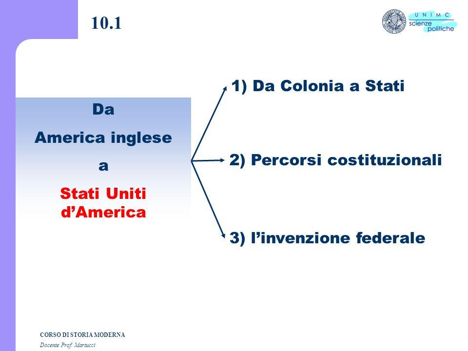 Composizione grafica dott. Andrea Dezi CORSO DI STORIA MODERNA Docente Prof. Martucci Lezione n. 10 I SEMESTRE A.A. 2004-2005