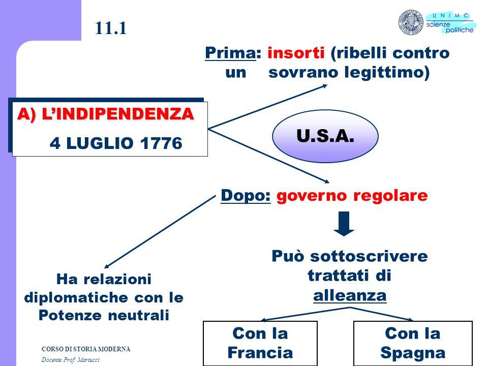 Composizione grafica dott. Andrea Dezi CORSO DI STORIA MODERNA Docente Prof. Martucci Lezione n. 11 I SEMESTRE A.A. 2004-2005