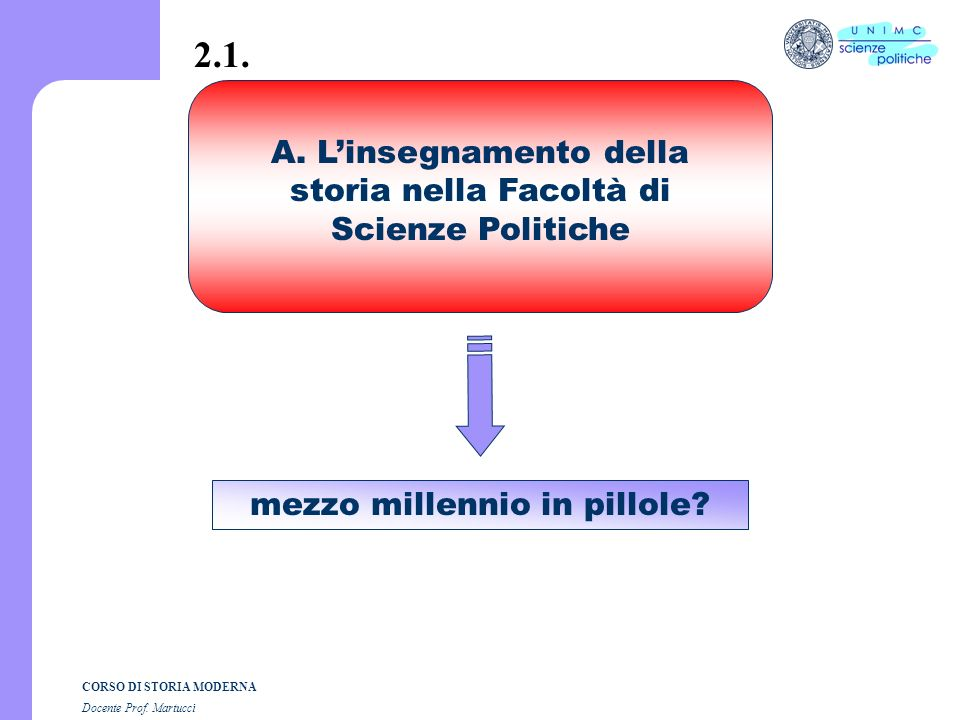 CORSO DI STORIA MODERNA Docente Prof.Martucci 2.1.