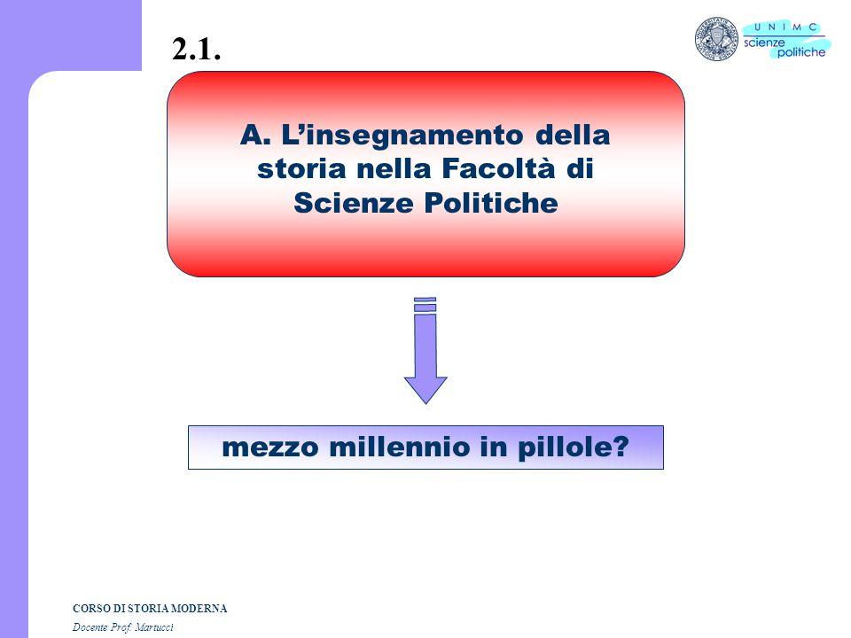 CORSO DI STORIA MODERNA Docente Prof.