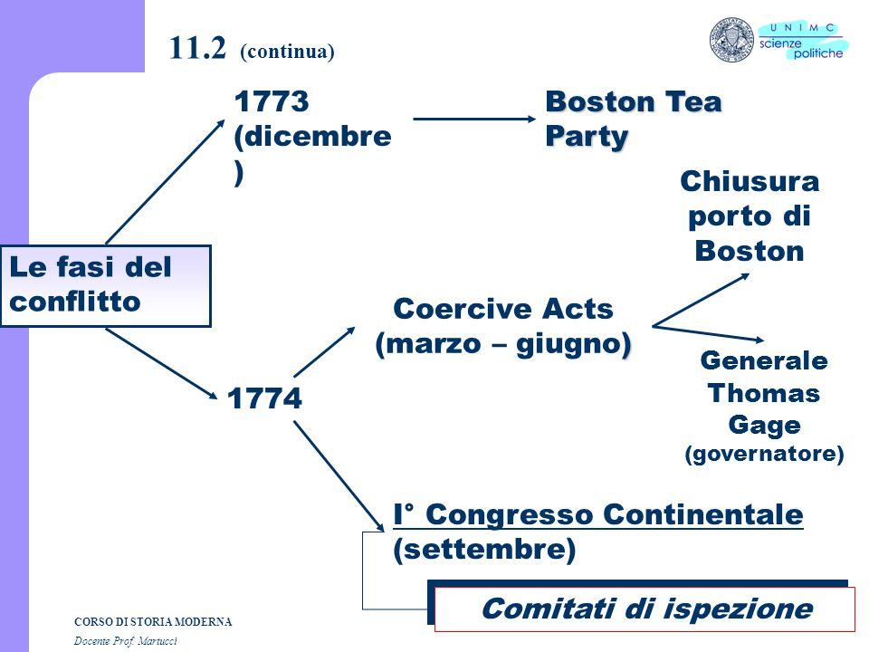 CORSO DI STORIA MODERNA Docente Prof. Martucci 11.2 B) Le fasi del conflitto 1765 Mutiny Act (alloggiamento truppe) Stamp Act (bollo sui documenti) 17