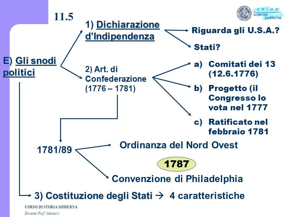 CORSO DI STORIA MODERNA Docente Prof. Martucci 11.4 Congresso continentale D) Congresso continentale Delegati delle Colonie a) Formato dalle delegazio