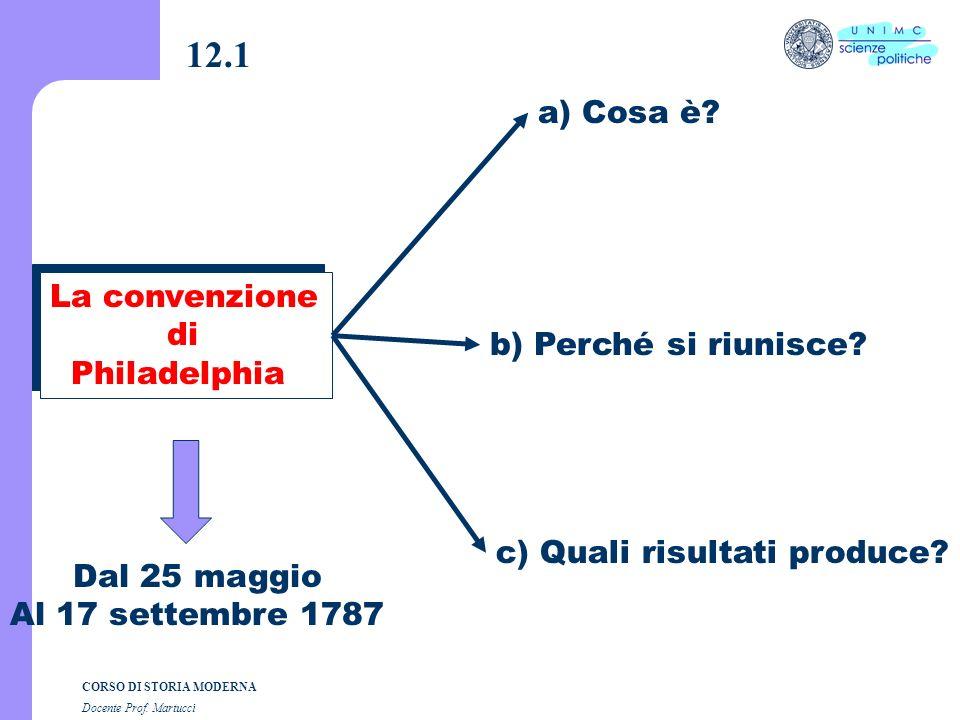 Composizione grafica dott. Andrea Dezi CORSO DI STORIA MODERNA Docente Prof. Martucci Lezione n. 12 I SEMESTRE A.A. 2004-2005